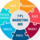 chien-luoc-marketing-mix-la-gi-7p-trong-marketing-mix-la-gi