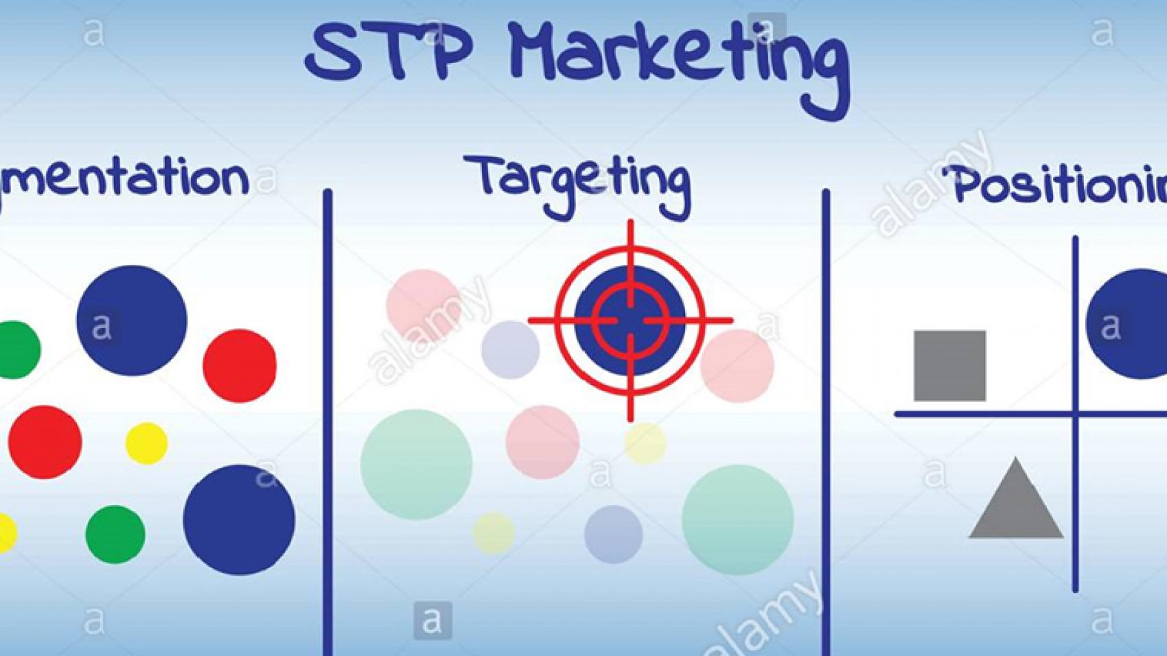 STP là gì? Phân tích STP trong marketing