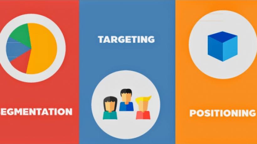 [Khóa học Marketing Online] Bài 4: Phân tích môi trường kinh doanh, khách hàng, ứng dụng mô hình chiến lược STP