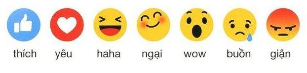 Các React và Icon trên Facebook