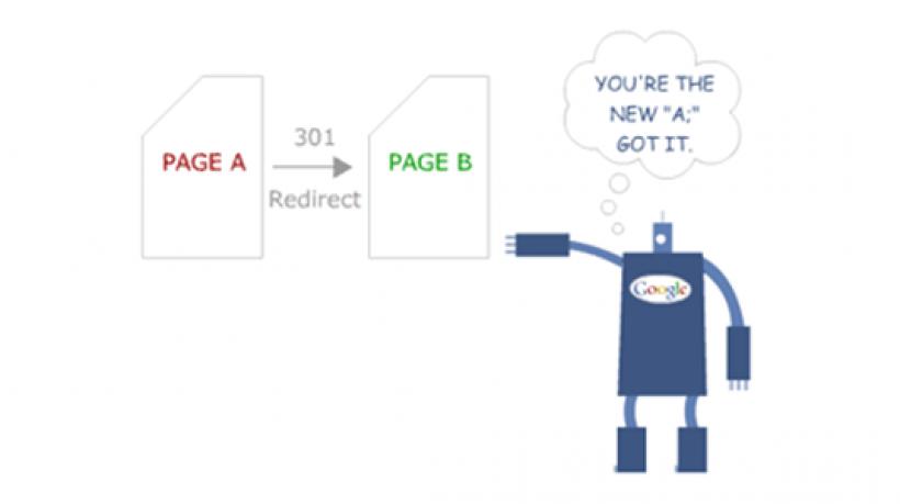 Chuyển hướng 301 trong SEO: Thay đổi URL của trang