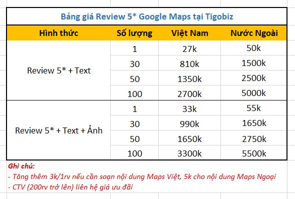 Bảng giá dịch vụ review Google Maps