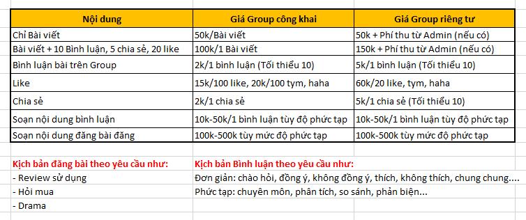 Bảng giá seeding group Facebook
